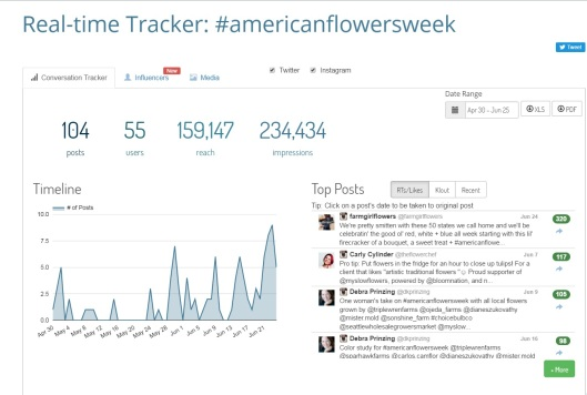 Sixty Days of Amazing Activity leading up to American Flowers Week
